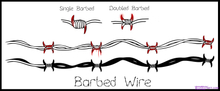 Barbed Wire/Barbed Wire/Galvanized Barbed Wire